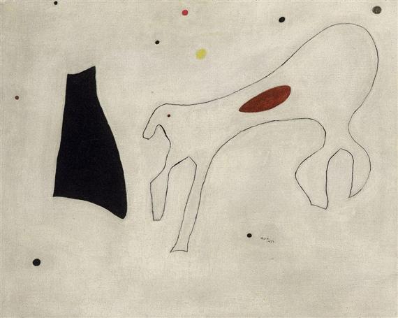 Peinture (Le Chien) by Joan Miro - $2.2 Million